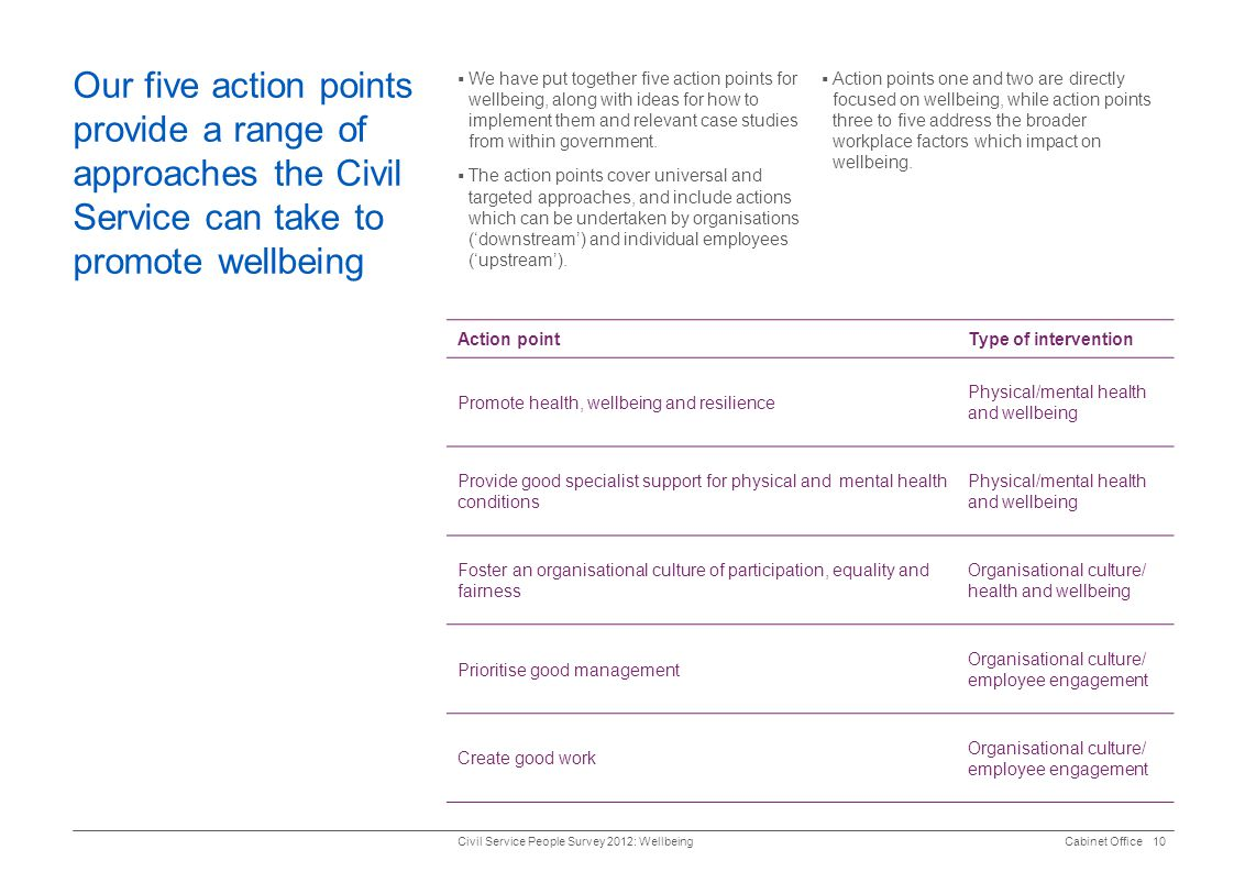 Our five action points provide a range of approaches the Civil Service can take to promote wellbeing