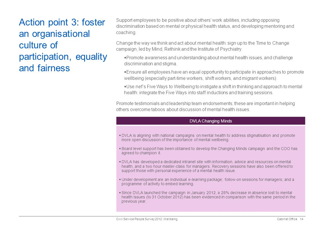 Action point 3: foster an organisational culture of participation, equality and fairness