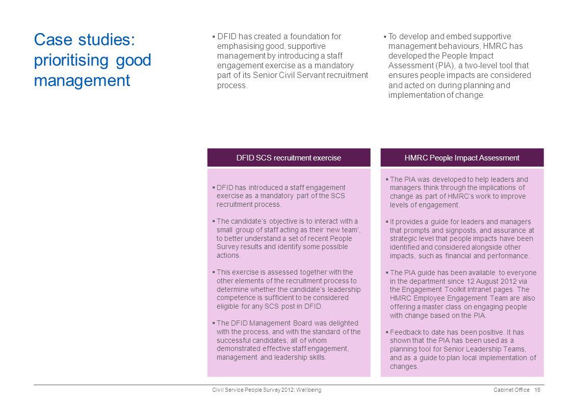 Case studies: prioritising good management
