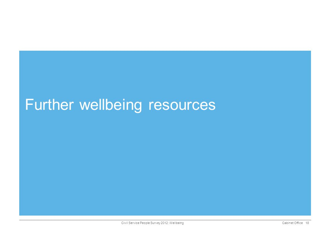 Further wellbeing resources