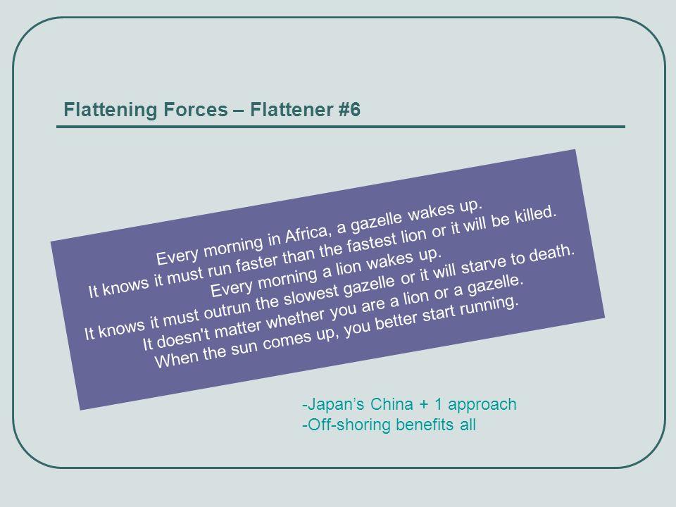 Flattening Forces – Flattener #6