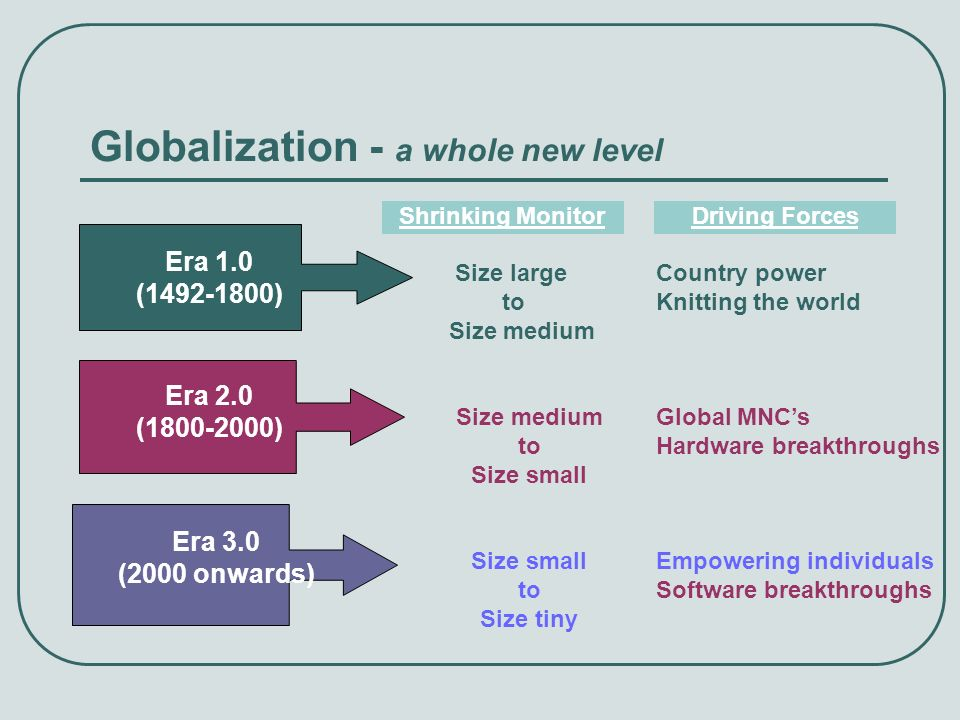 Globalization - a whole new level