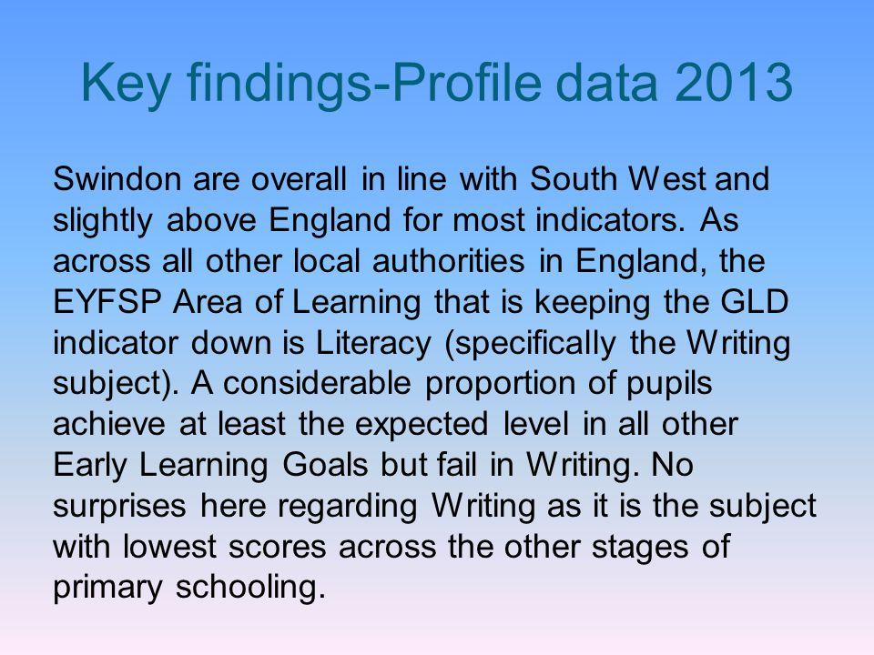 Key findings-Profile data 2013
