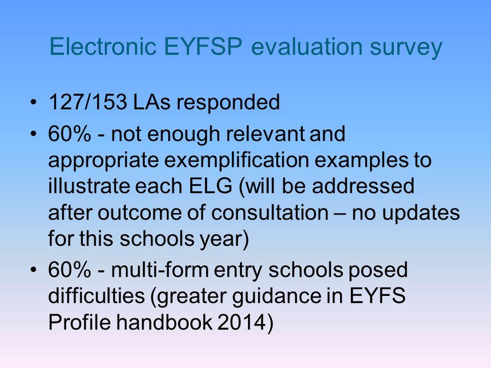 Electronic EYFSP evaluation survey