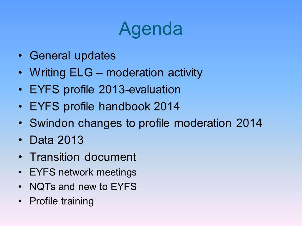 Agenda General updates Writing ELG – moderation activity