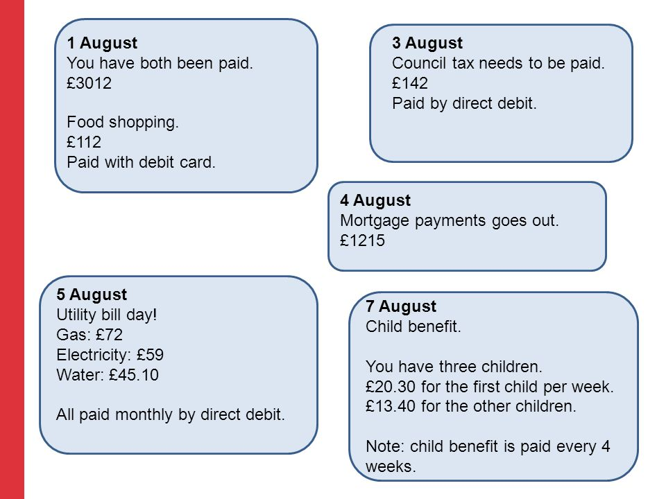 Council tax needs to be paid. £142 Paid by direct debit.