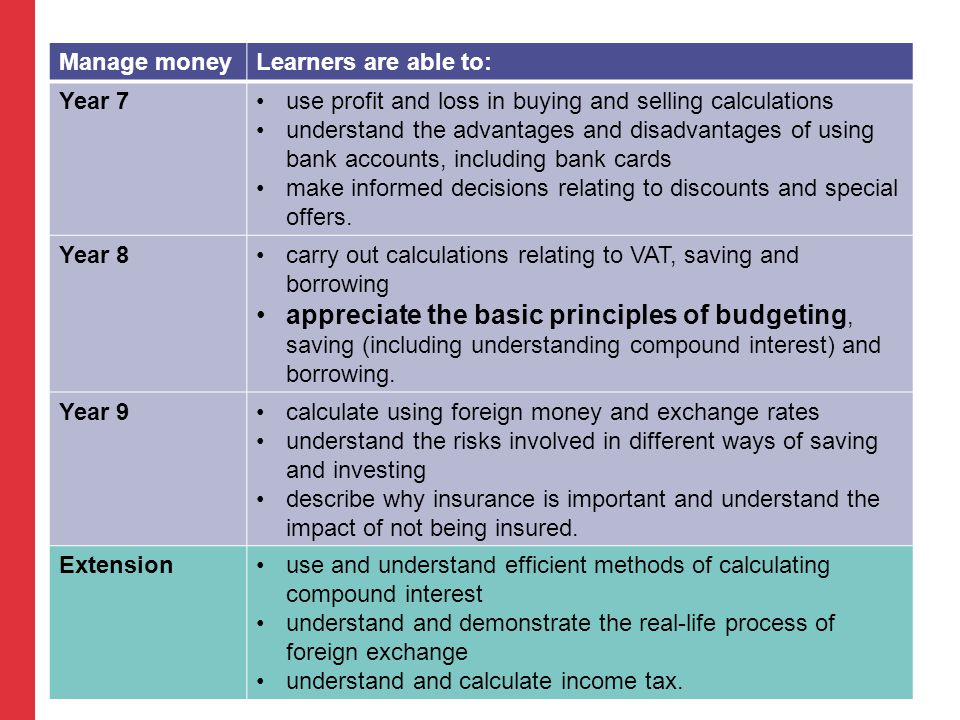 Manage money Learners are able to: Year 7. use profit and loss in buying and selling calculations.