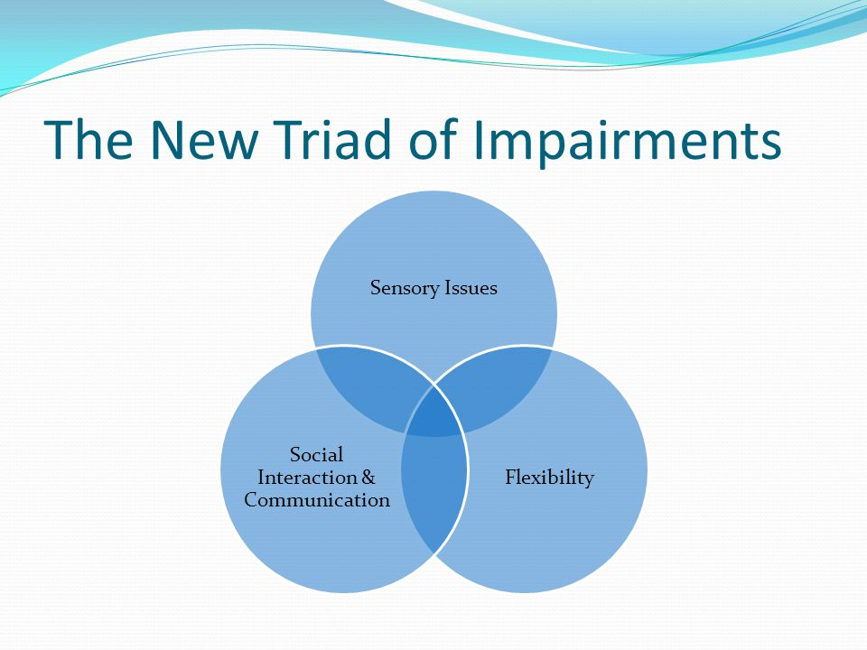 The New Triad of Impairments