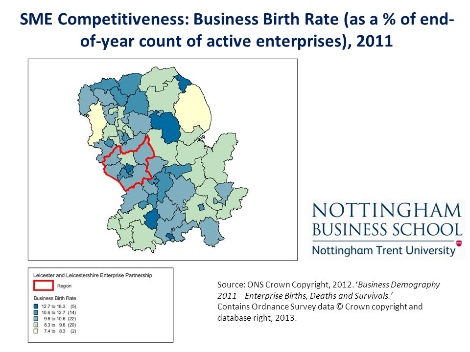 SME Competitiveness: Business Birth Rate (as a % of end-of-year count of active enterprises), 2011