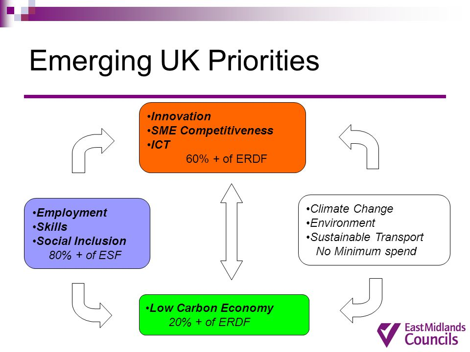 Emerging UK Priorities