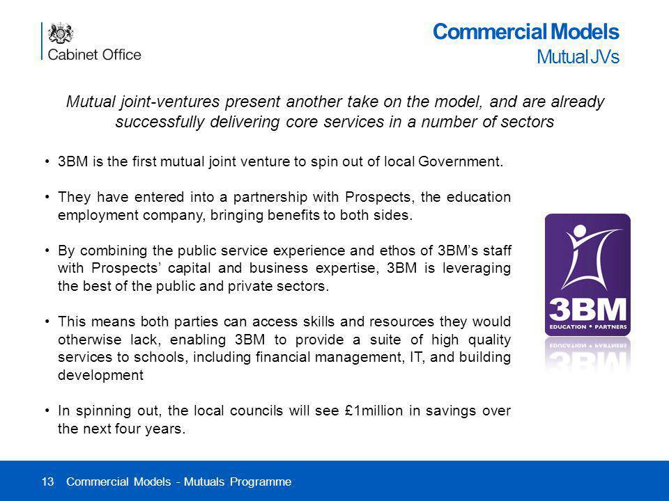 Commercial Models Mutual JVs