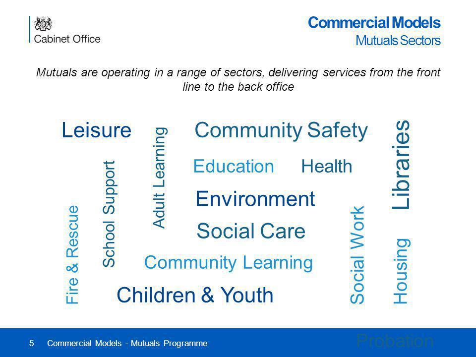 Commercial Models Mutuals Sectors