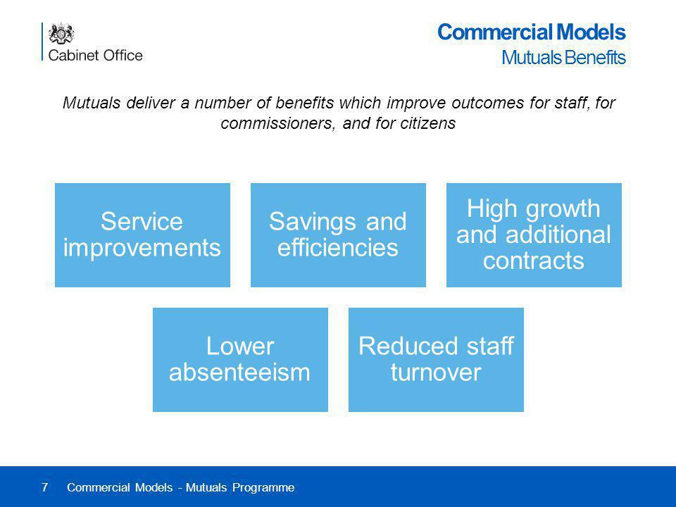 Commercial Models Mutuals Benefits