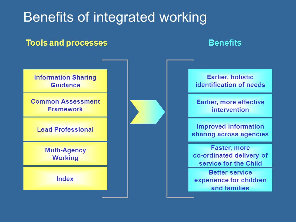 Benefits of integrated working