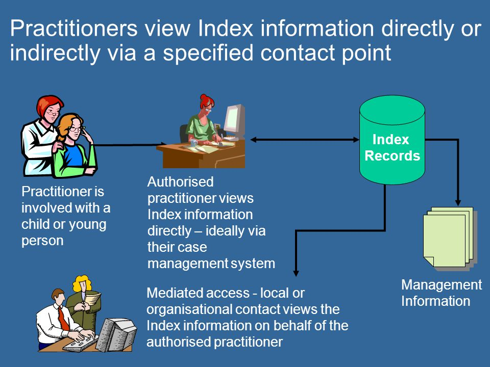 Practitioners view Index information directly or indirectly via a specified contact point