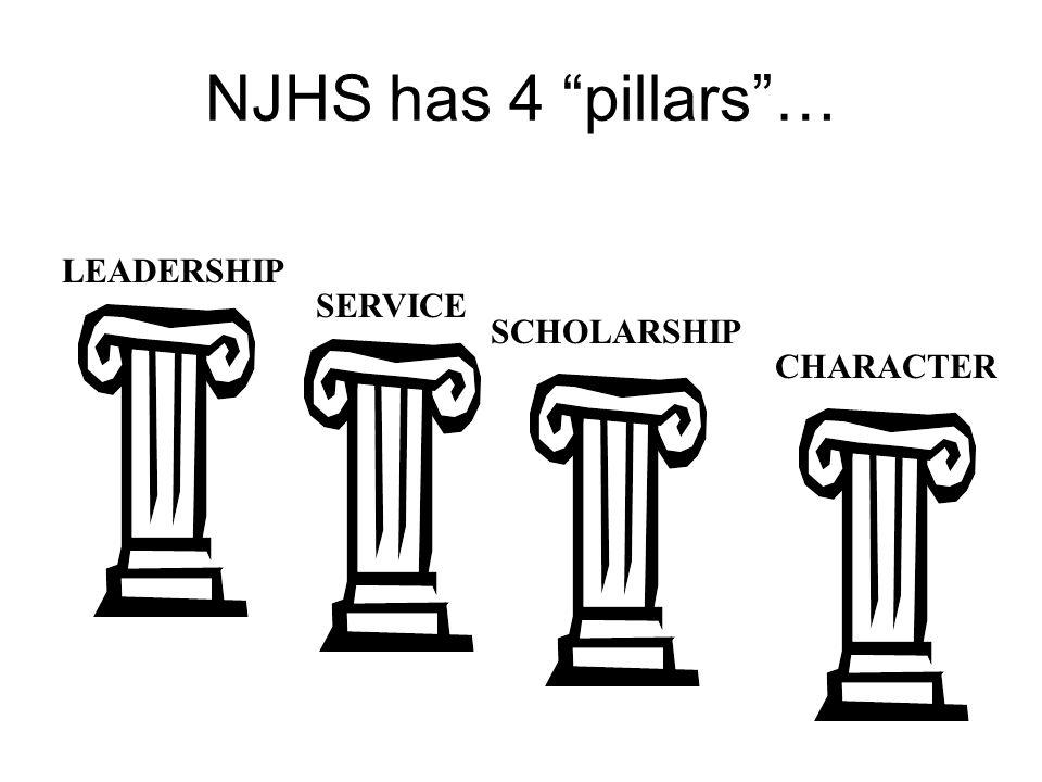 NJHS has 4 pillars … LEADERSHIP SERVICE SCHOLARSHIP CHARACTER