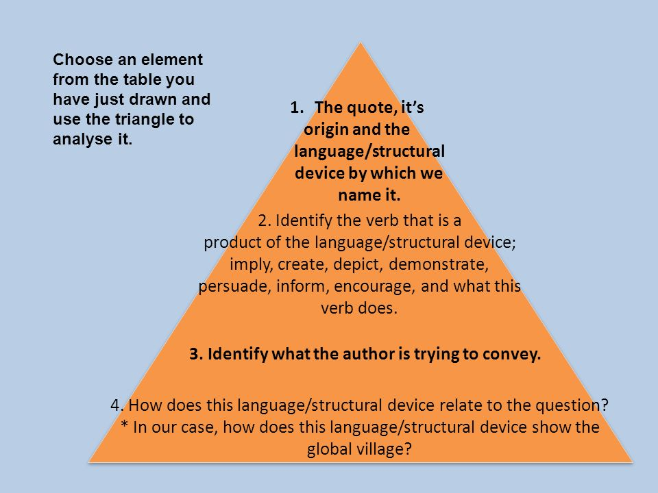 origin and the language/structural device by which we name it.