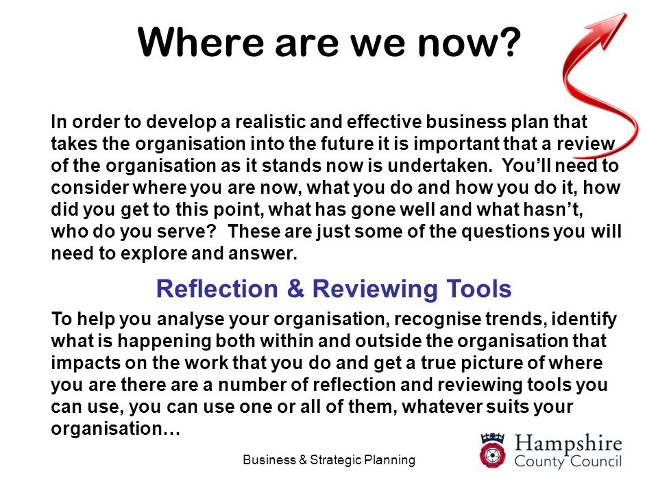 Reflection & Reviewing Tools
