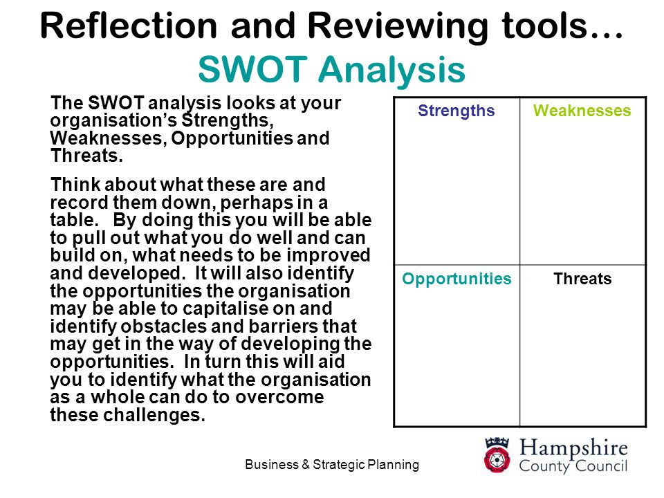 Reflection and Reviewing tools… SWOT Analysis