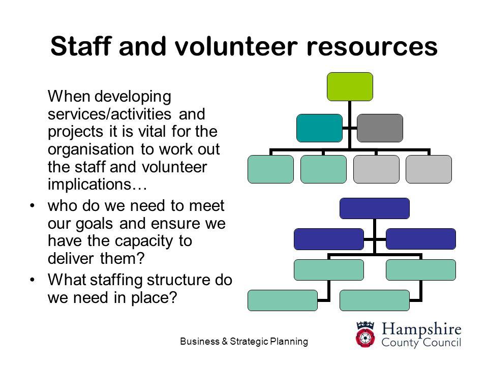 Staff and volunteer resources