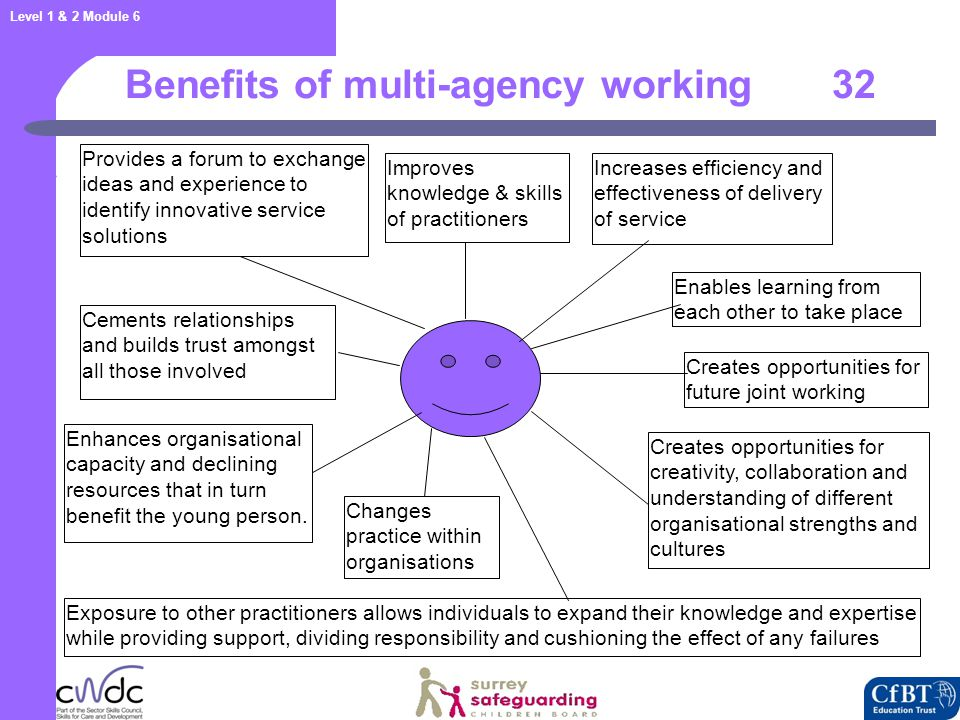 Practical steps to improve multi agency working 34