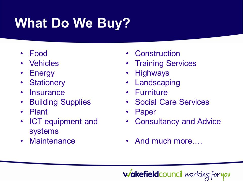 What Do We Buy Food Vehicles Energy Stationery Insurance