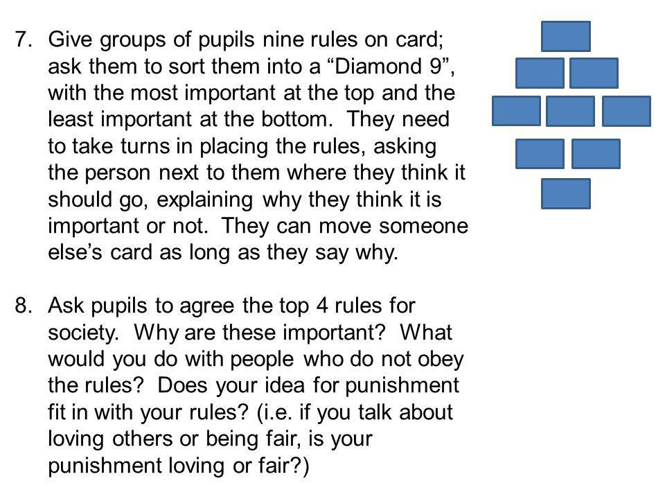 Give groups of pupils nine rules on card; ask them to sort them into a Diamond 9 , with the most important at the top and the least important at the bottom. They need to take turns in placing the rules, asking the person next to them where they think it should go, explaining why they think it is important or not. They can move someone else's card as long as they say why.