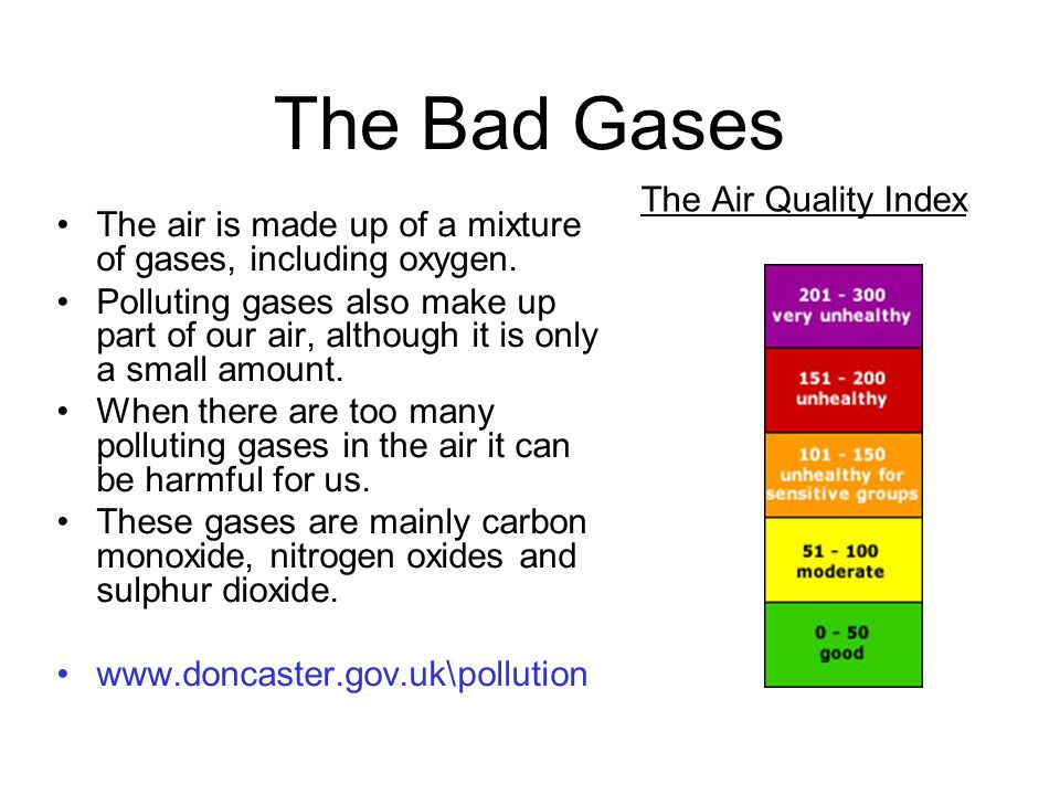 The Bad Gases The Air Quality Index