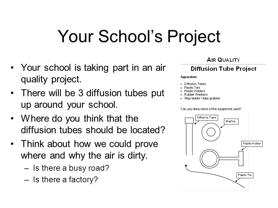 Your School's Project Your school is taking part in an air quality project. There will be 3 diffusion tubes put up around your school.