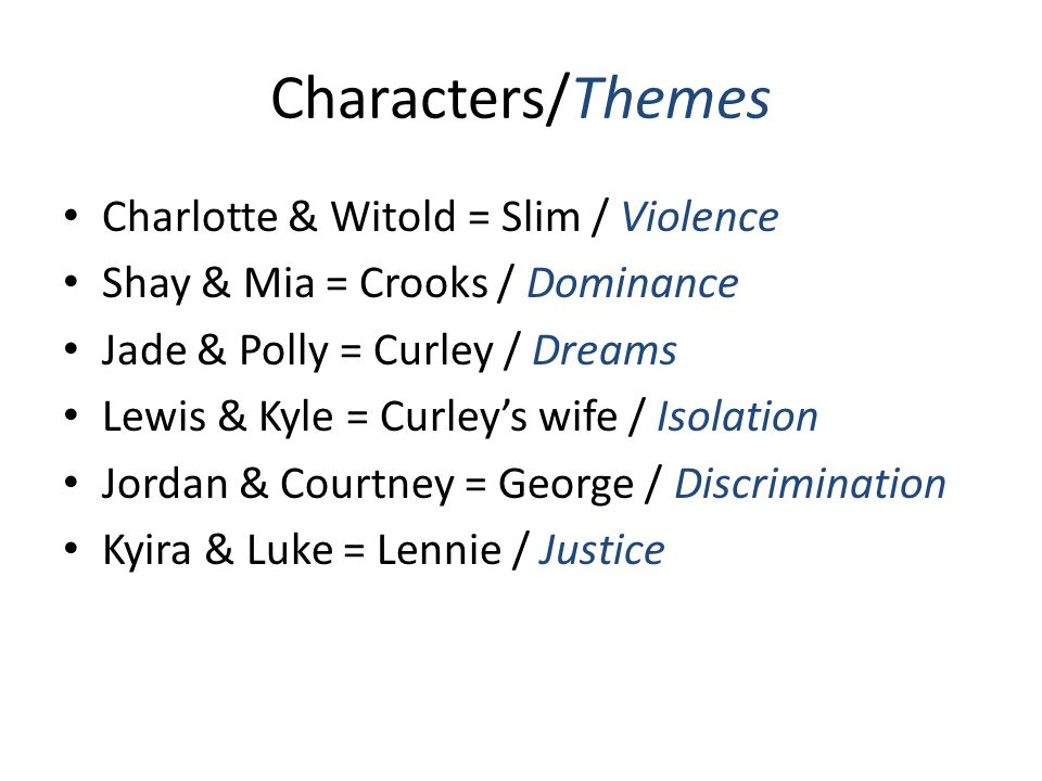 Characters/Themes Charlotte & Witold = Slim / Violence