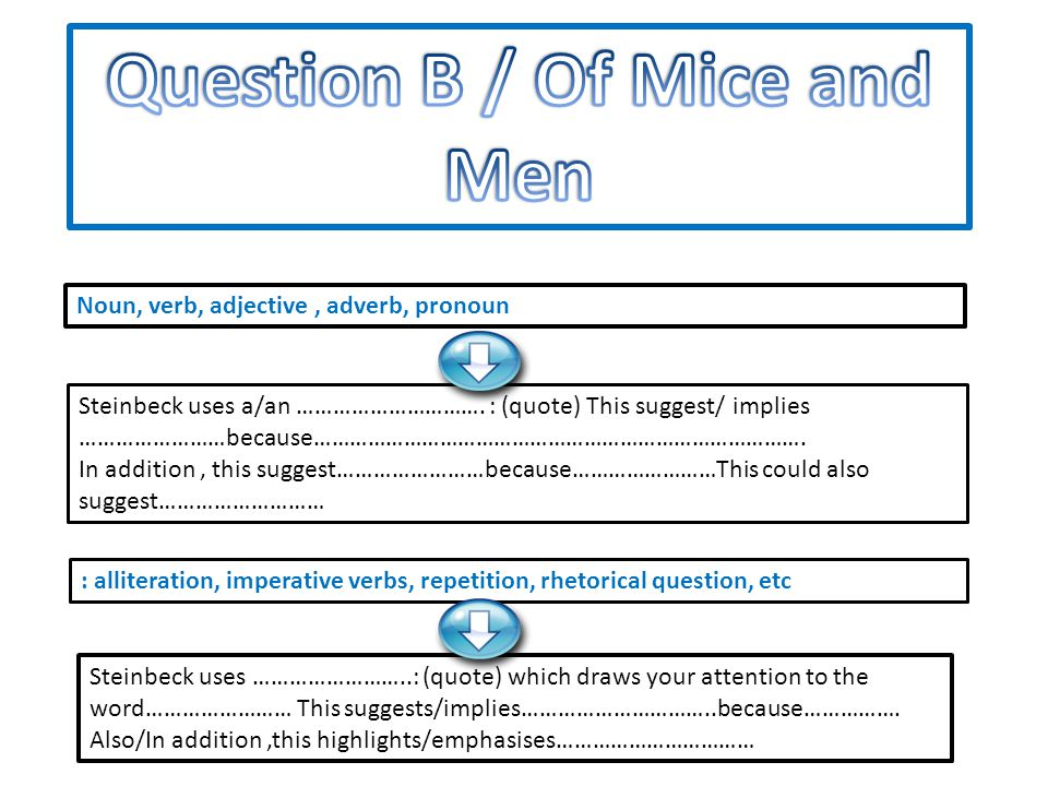 Question B / Of Mice and Men