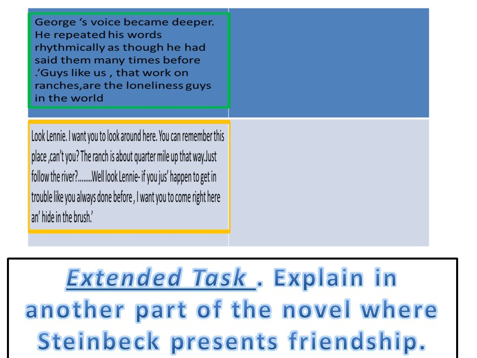 Extended Task . Explain in another part of the novel where Steinbeck presents friendship.