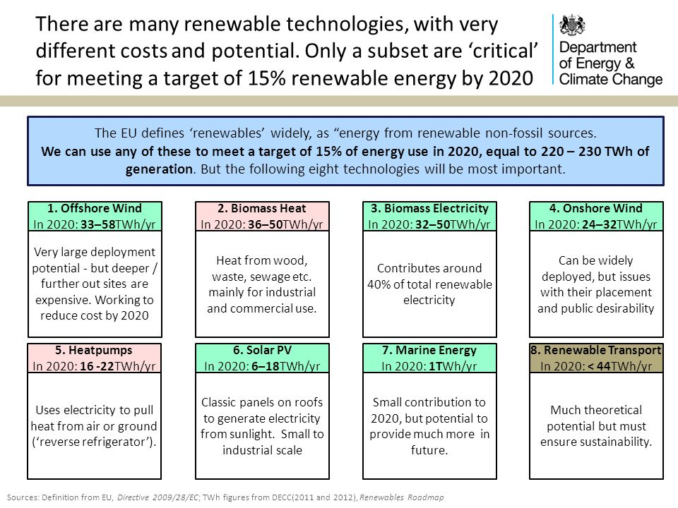 There are many renewable technologies, with very different costs and potential. Only a subset are 'critical' for meeting a target of 15% renewable energy by 2020
