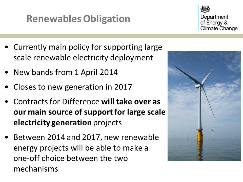 Renewables Obligation
