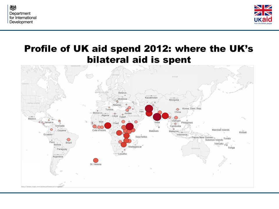 Profile of UK aid spend 2012: where the UK's bilateral aid is spent