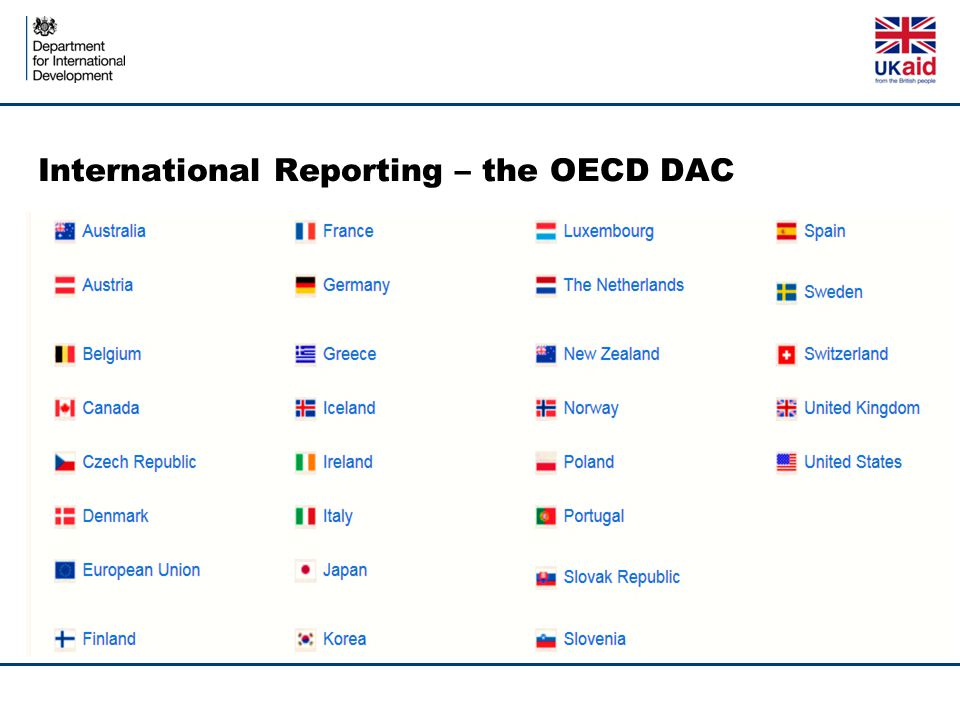 International Reporting – the OECD DAC