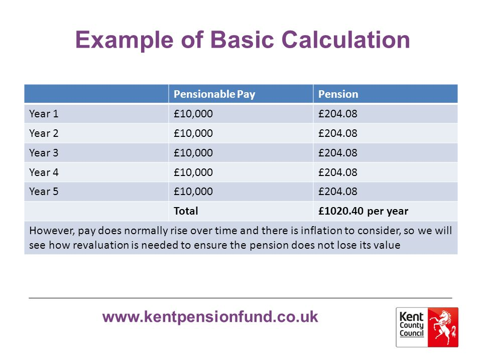 Example of Basic Calculation