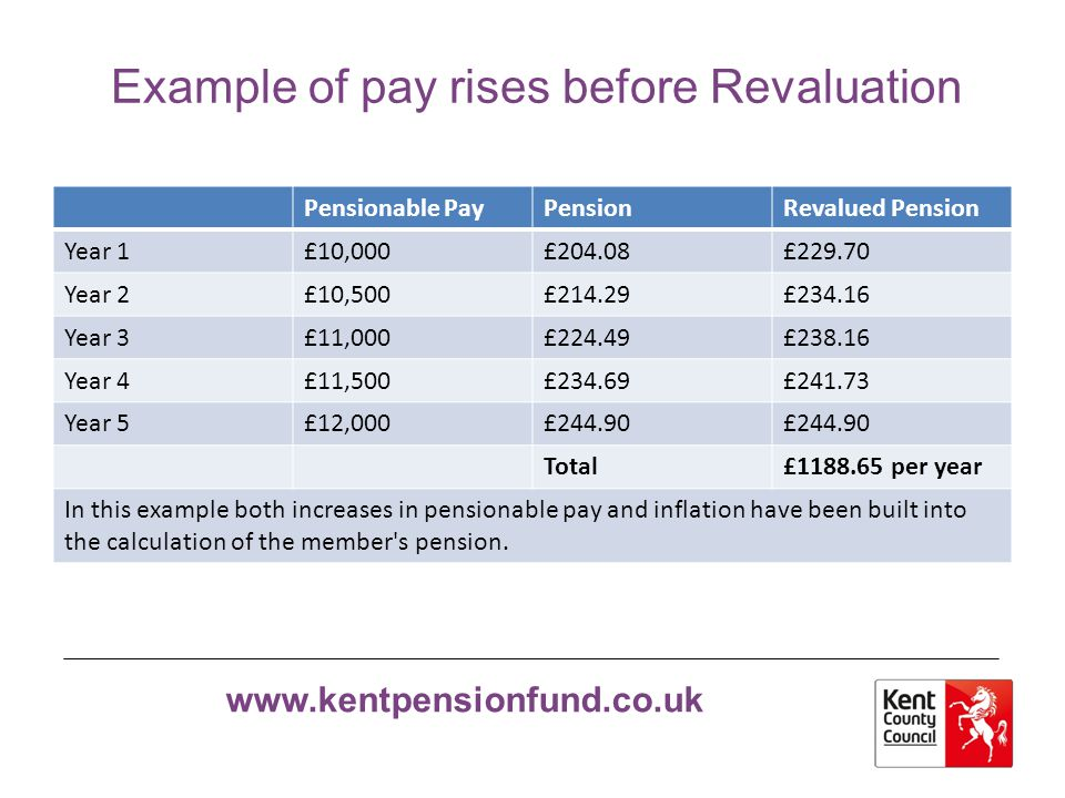 Example of pay rises before Revaluation