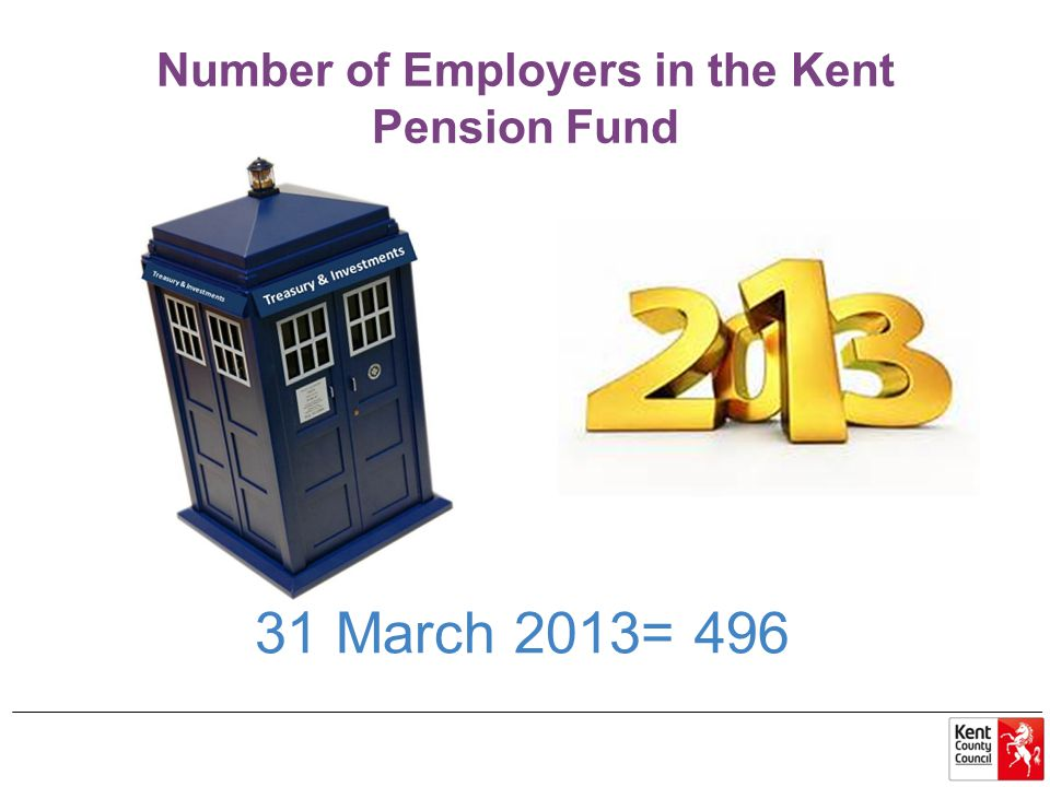 Number of Employers in the Kent Pension Fund