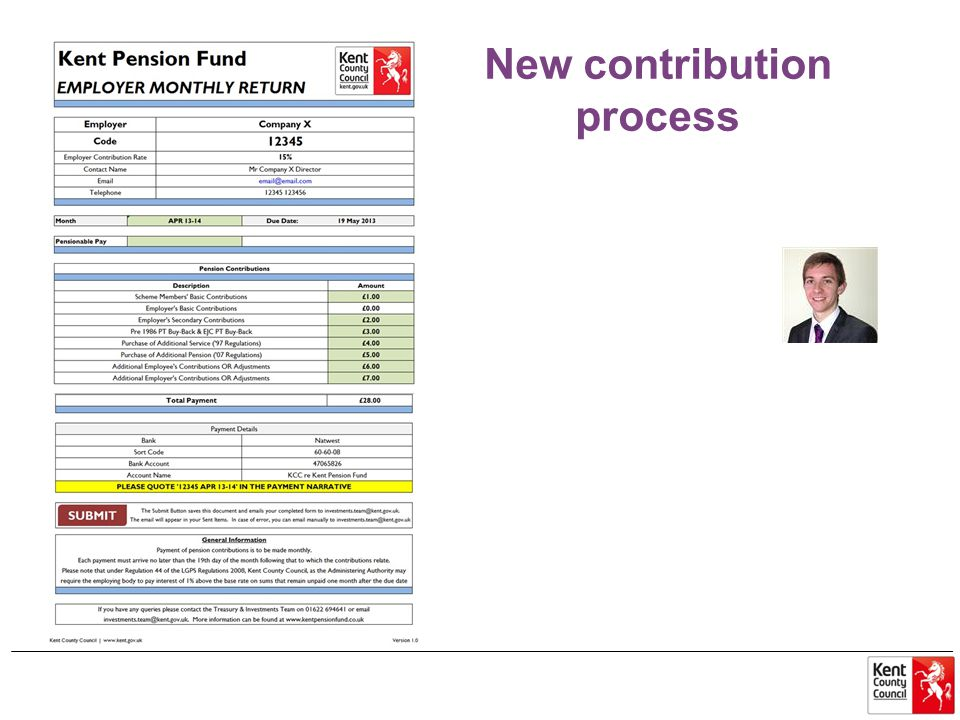 New contribution process