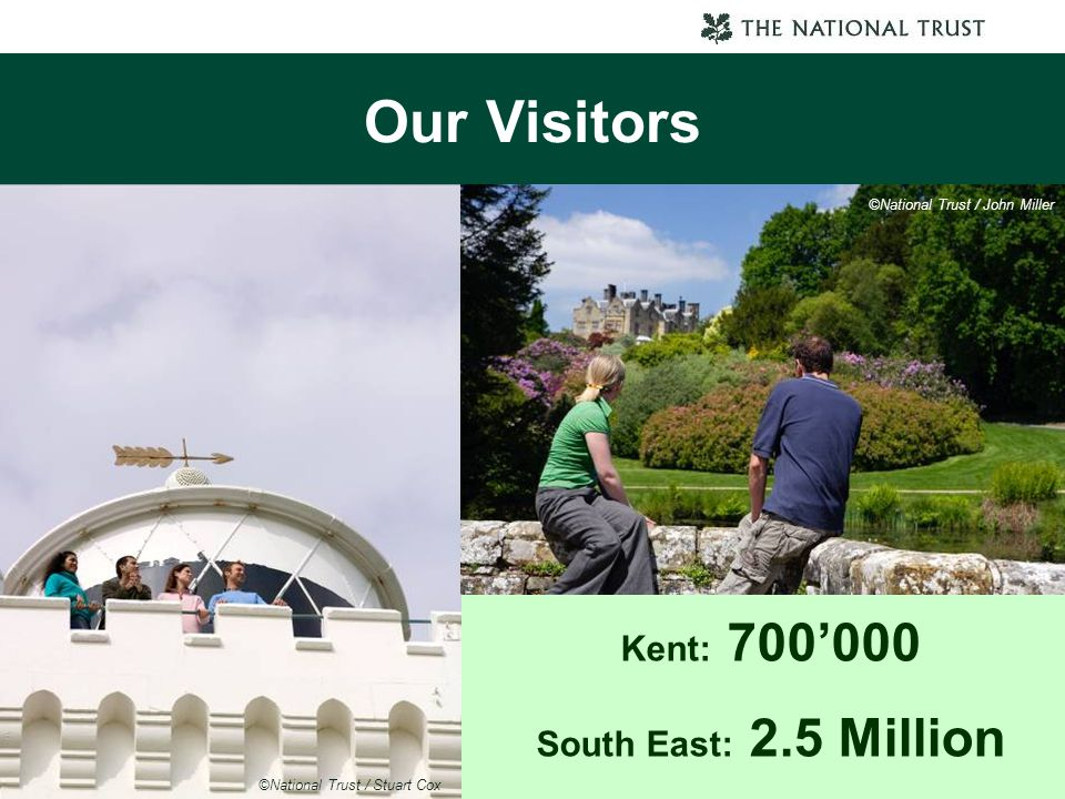 Our Visitors Kent: 700'000 South East: 2.5 Million