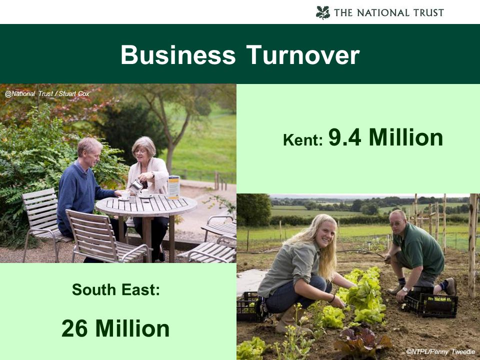 Business Turnover 26 Million Kent: 9.4 Million South East: