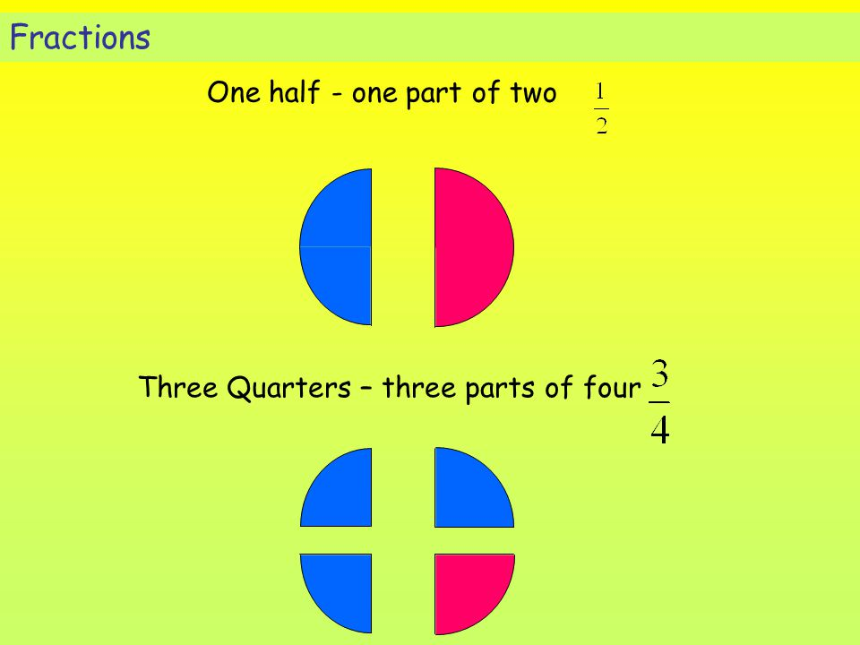 Fractions One half - one part of two