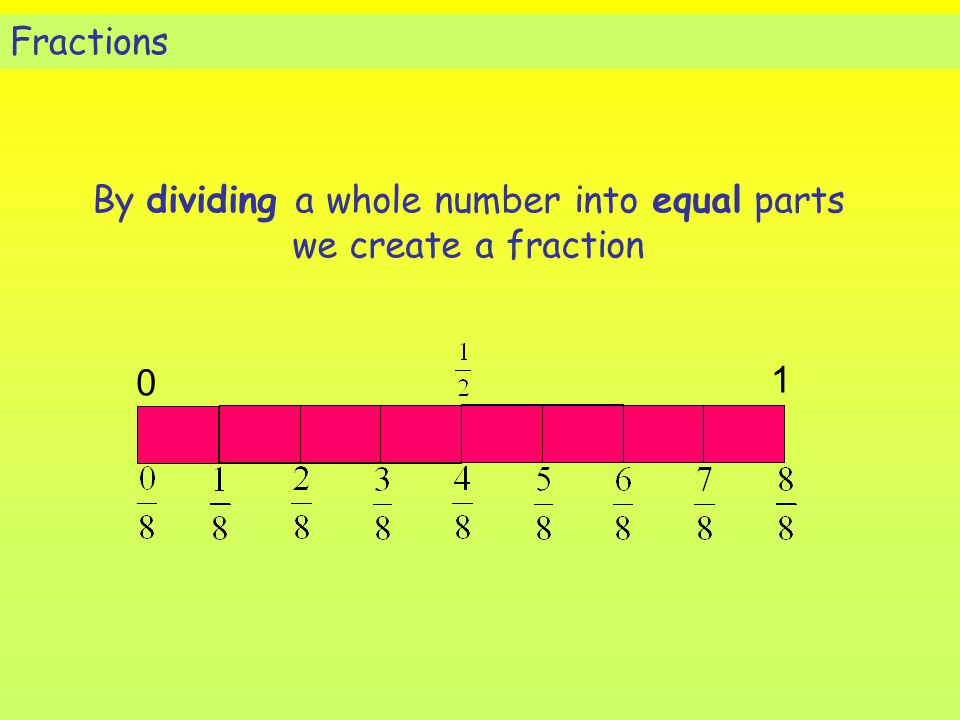 By dividing a whole number into equal parts we create a fraction