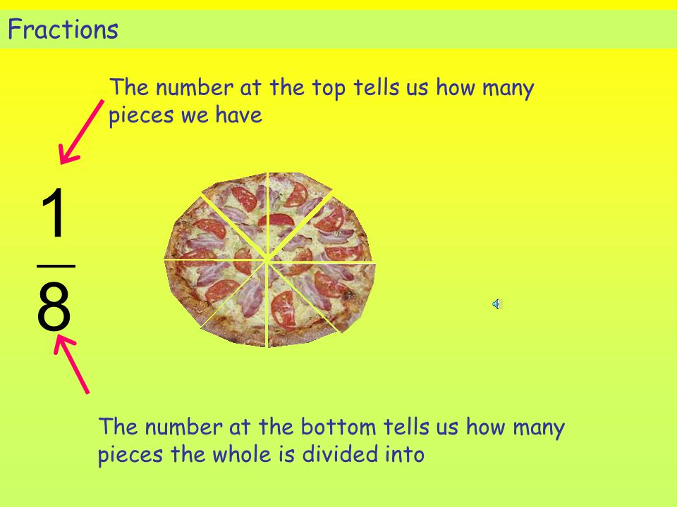 1 8 Fractions The number at the top tells us how many pieces we have