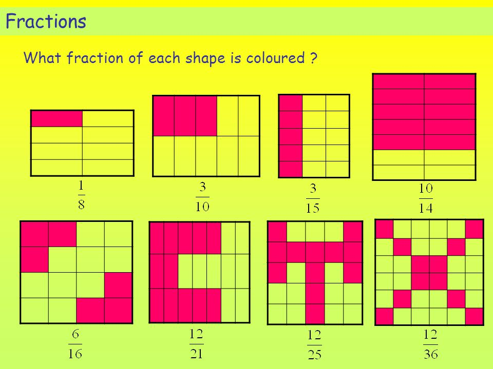 Fractions What fraction of each shape is coloured