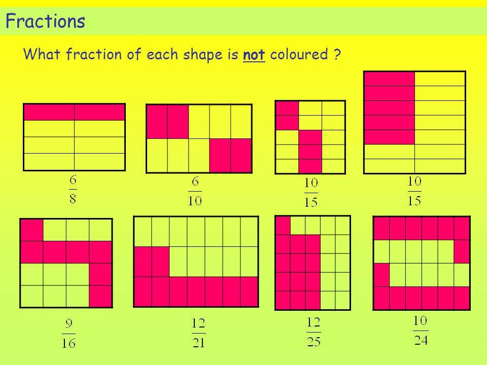 Fractions What fraction of each shape is not coloured
