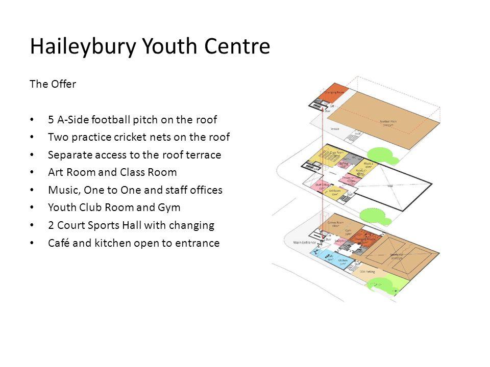 Haileybury Youth Centre