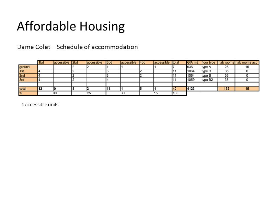 Affordable Housing Dame Colet – Schedule of accommodation
