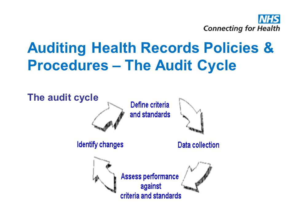 Auditing Health Records Policies & Procedures – The Audit Cycle